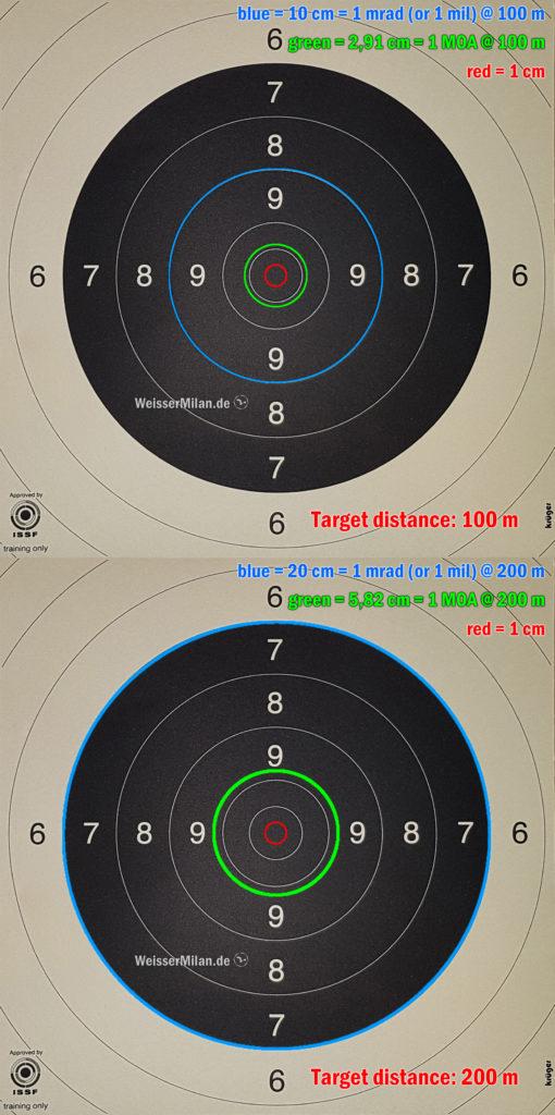 1 MOA, 1 mrad und 1 cm bei 100 und 200 m Zielentfernung.