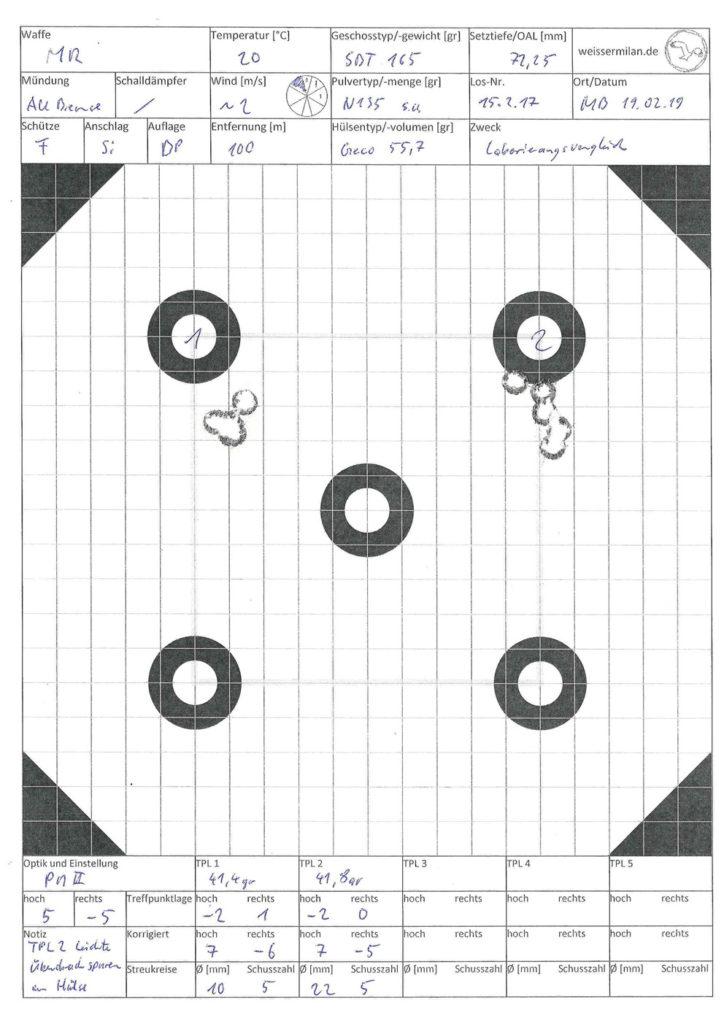 Beschossene Zielscheibe mit ausgefüllten Feldern und Auswertung.